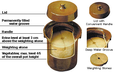 10 Gallon Ceramic Crock